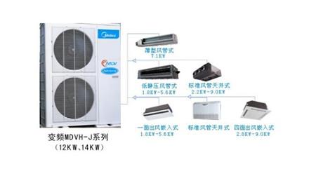 柜式空调回收怎样提前做好?