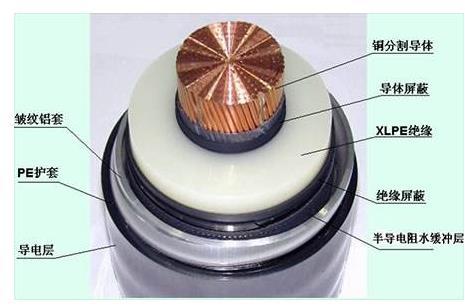 广元电缆线回收:什么是电缆线平方数?如何计算电缆线平方数?